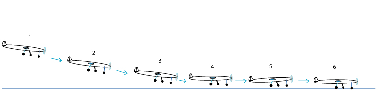 Landing Procedure For Rc Airplanes