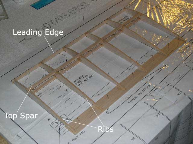 Building A Balsa Wood Airplane Wing